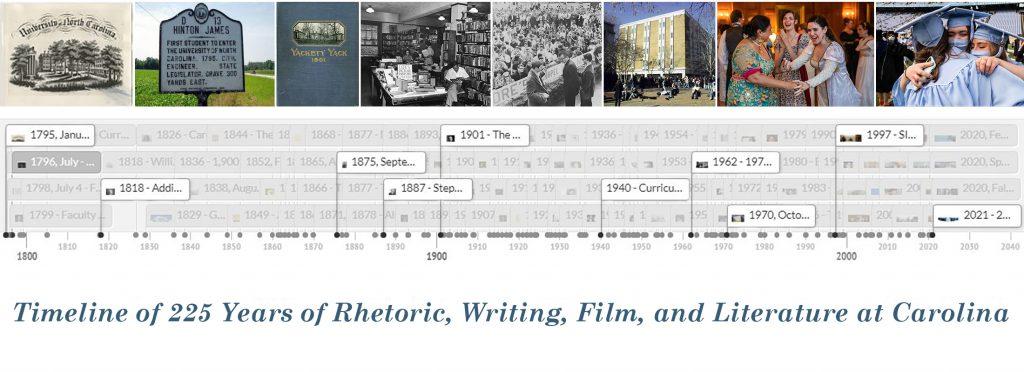 collage of historical images for digital timeline