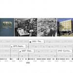 Screenshot of ECL 225 Timeline